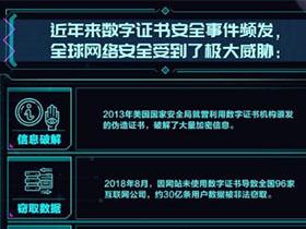 2019中国网络安全年会:360号召成立国密根证书联盟